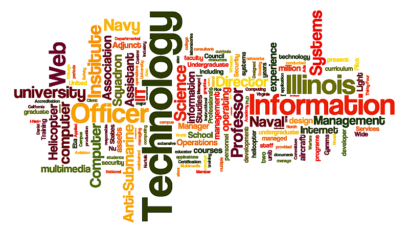 MyWordle